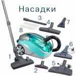 Пылесос для сухой уборки THOMAS MULTI CLEAN X10 PARQUET
